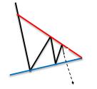 triangulo_de_continuacion
